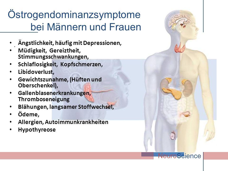 . NeuroScience Ängstlichkeit, häufig mit Depressionen, Müdigkeit, Gereiztheit, Stimmungsschwankungen, Schlaflosigkeit, Kopfschmerzen, Libidoverlust, G