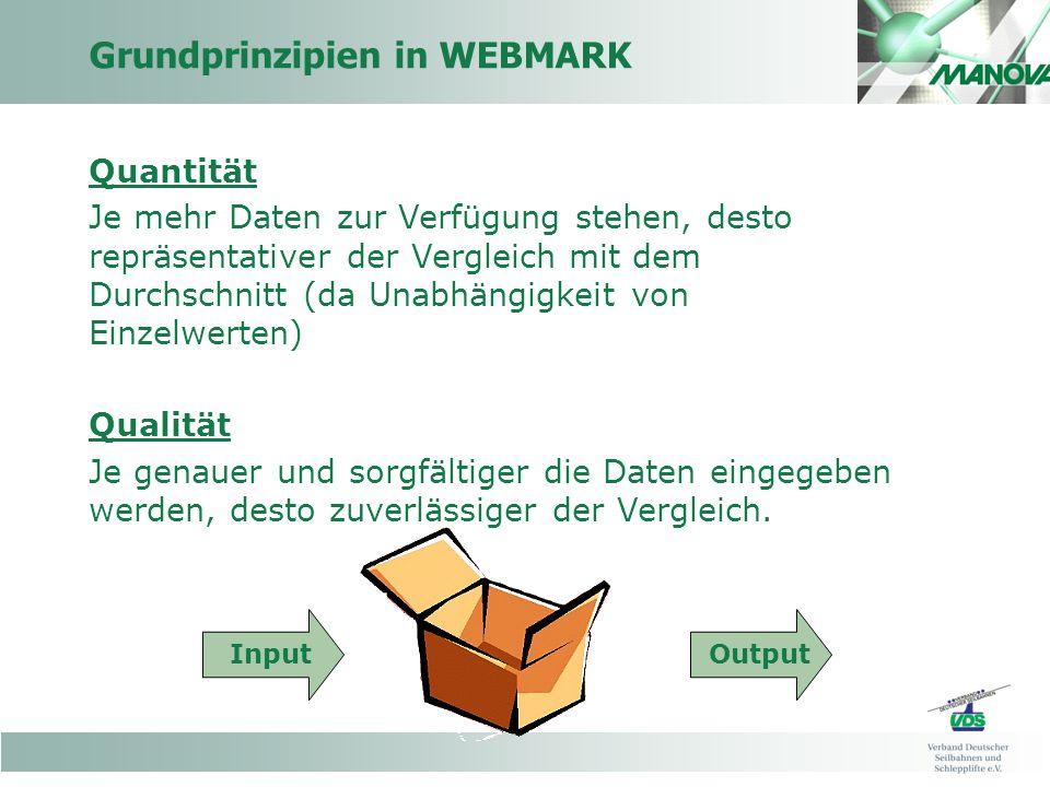 Grundprinzipien in WEBMARK Quantität Je mehr Daten zur Verfügung stehen, desto repräsentativer der Vergleich mit dem Durchschnitt (da Unabhängigkeit von Einzelwerten) Qualität Je genauer und sorgfältiger die Daten eingegeben werden, desto zuverlässiger der Vergleich.