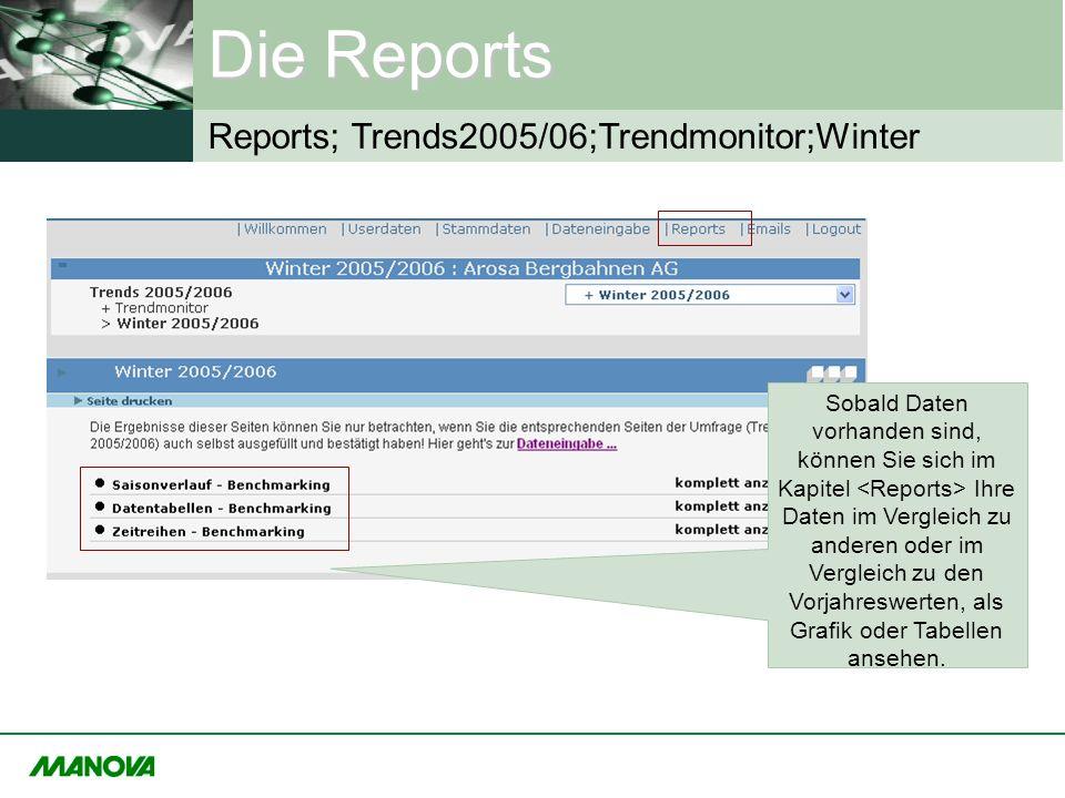Die Reports Sobald Daten vorhanden sind, können Sie sich im Kapitel Ihre Daten im Vergleich zu anderen oder im Vergleich zu den Vorjahreswerten, als G
