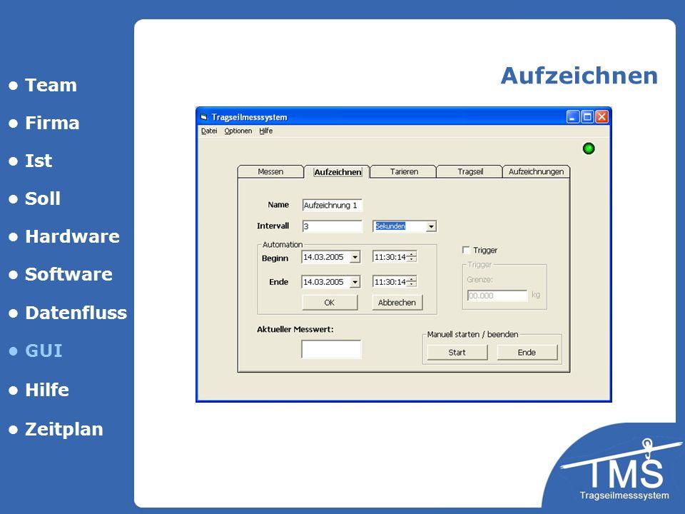 Team Firma Ist Soll Hardware Software Datenfluss GUI Hilfe Aufzeichnen Zeitplan