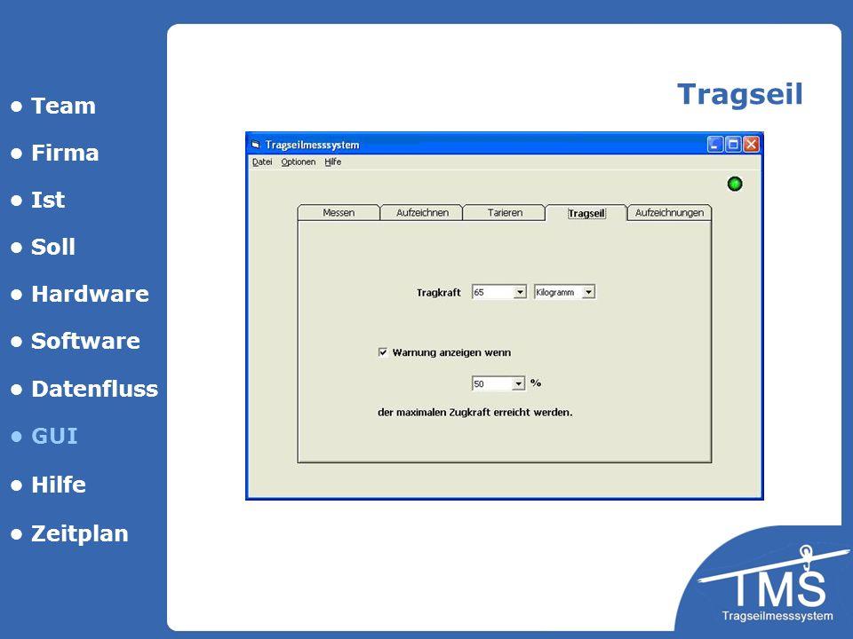 Team Firma Ist Soll Hardware Software Datenfluss GUI Hilfe Tragseil Zeitplan