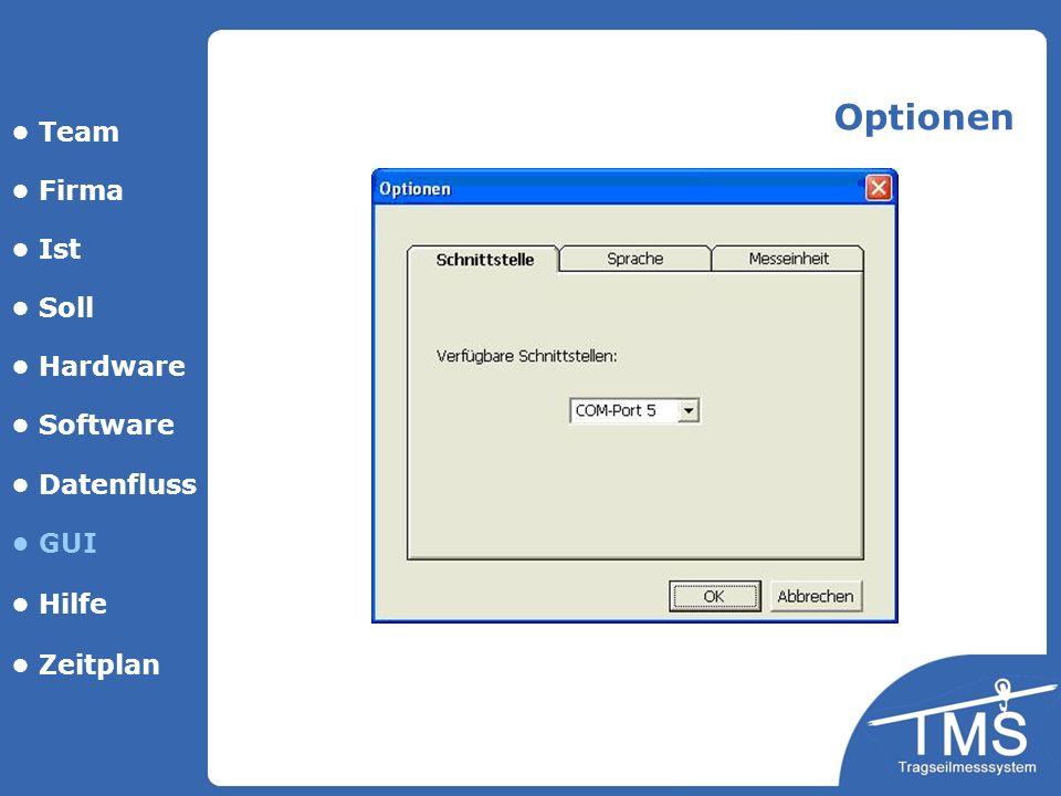 Team Firma Ist Soll Hardware Software Datenfluss GUI Hilfe Optionen Zeitplan