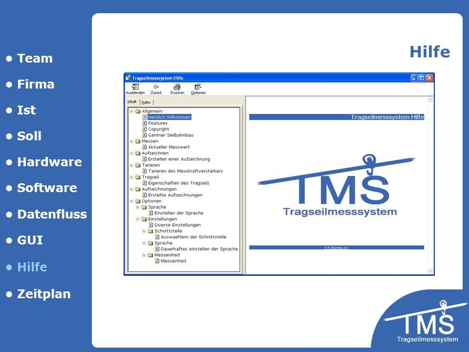 Team Firma Ist Soll Hardware Software Datenfluss GUI Hilfe Zeitplan