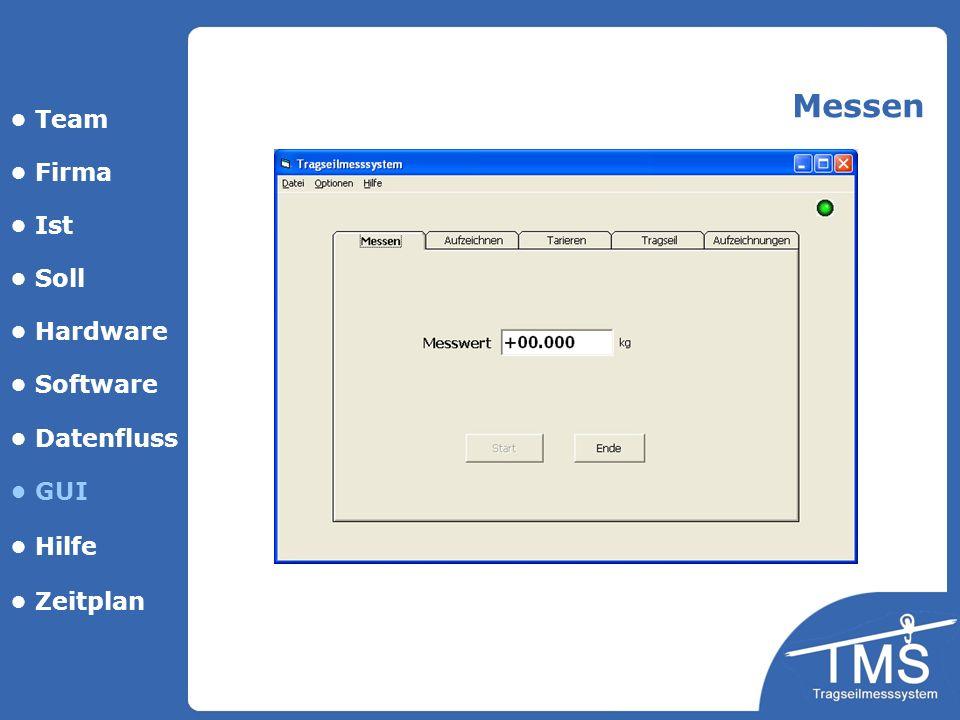 Team Firma Ist Soll Hardware Software Datenfluss GUI Hilfe Messen Zeitplan