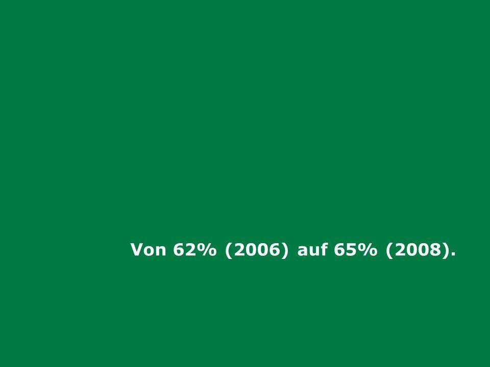 Von 62% (2006) auf 65% (2008).