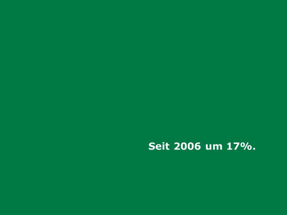 Seit 2006 um 17%.