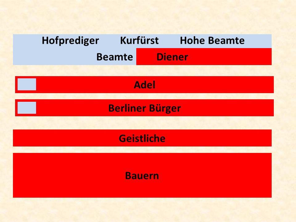 Hofprediger Kurfürst Hohe Beamte Beamte Diener Adel Berliner Bürger Bauern Geistliche Beamte