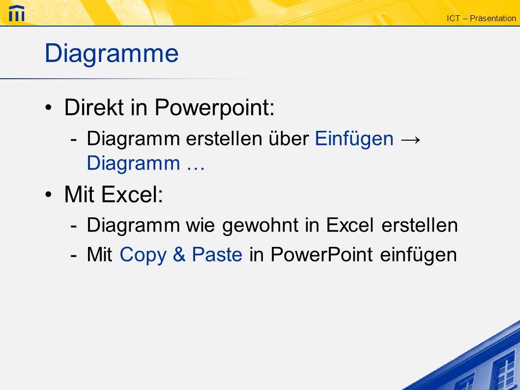 ICT – Präsentation Diagramme Direkt in Powerpoint: -Diagramm erstellen über Einfügen Diagramm … Mit Excel: -Diagramm wie gewohnt in Excel erstellen -M