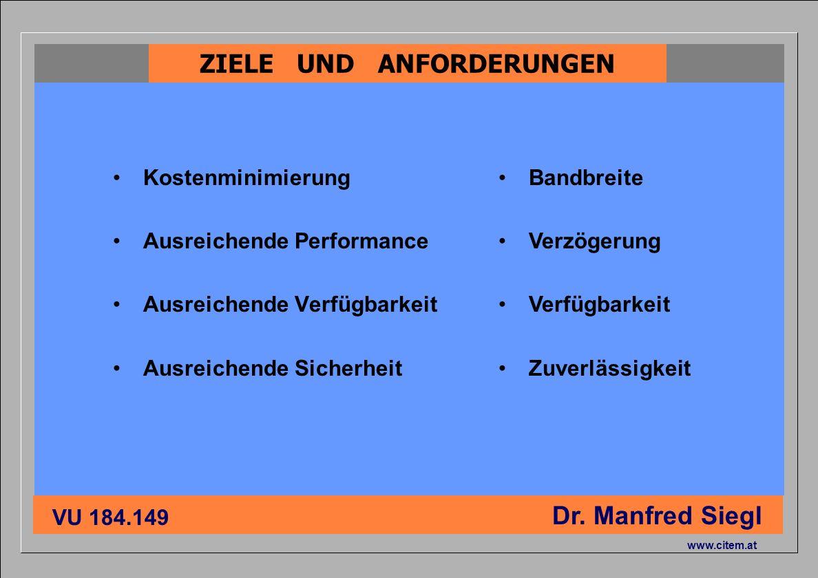 ciiema CITEM - Dr. Siegl VU 184.149 Dr.