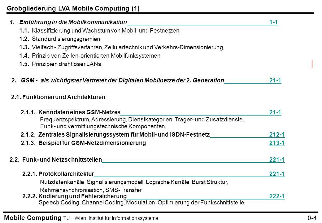 Mobile Computing TU - Wien, Institut für Informationssysteme Grobgliederung LVA Mobile Computing (1) 1.