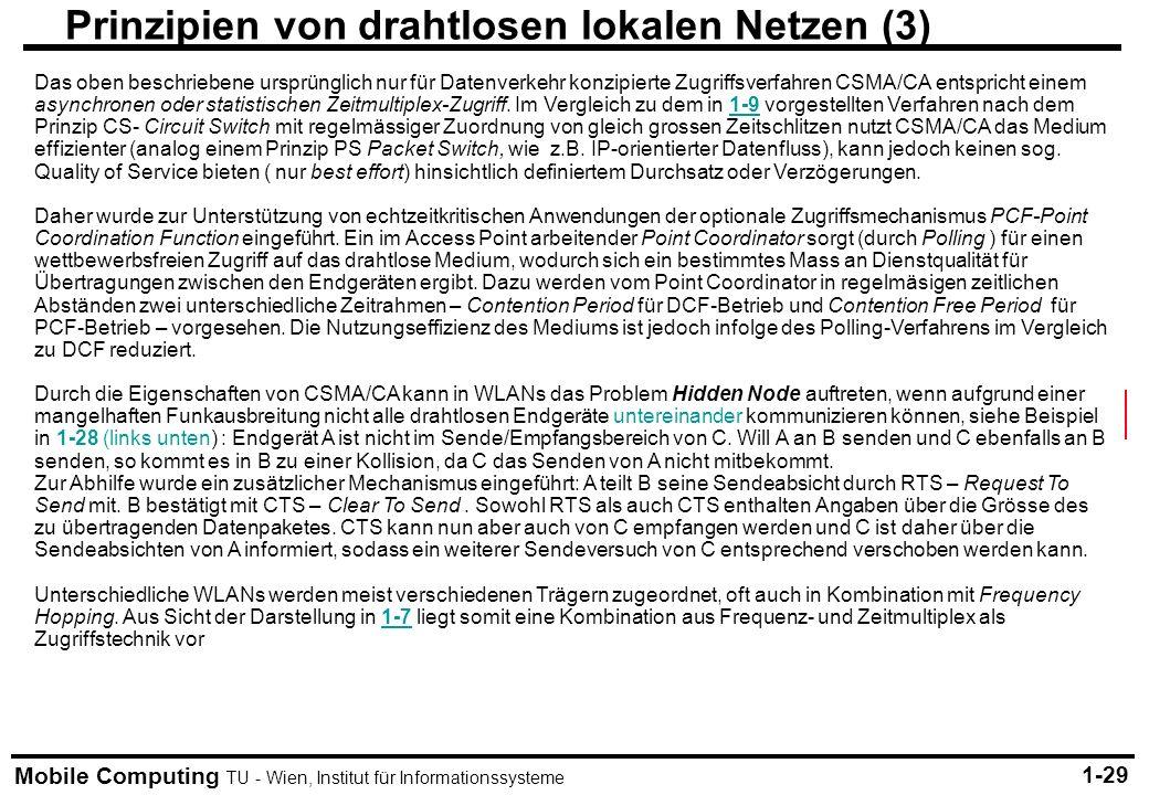 Mobile Computing TU - Wien, Institut für Informationssysteme Prinzipien von drahtlosen lokalen Netzen (3) 1-29 Das oben beschriebene ursprünglich nur für Datenverkehr konzipierte Zugriffsverfahren CSMA/CA entspricht einem asynchronen oder statistischen Zeitmultiplex-Zugriff.