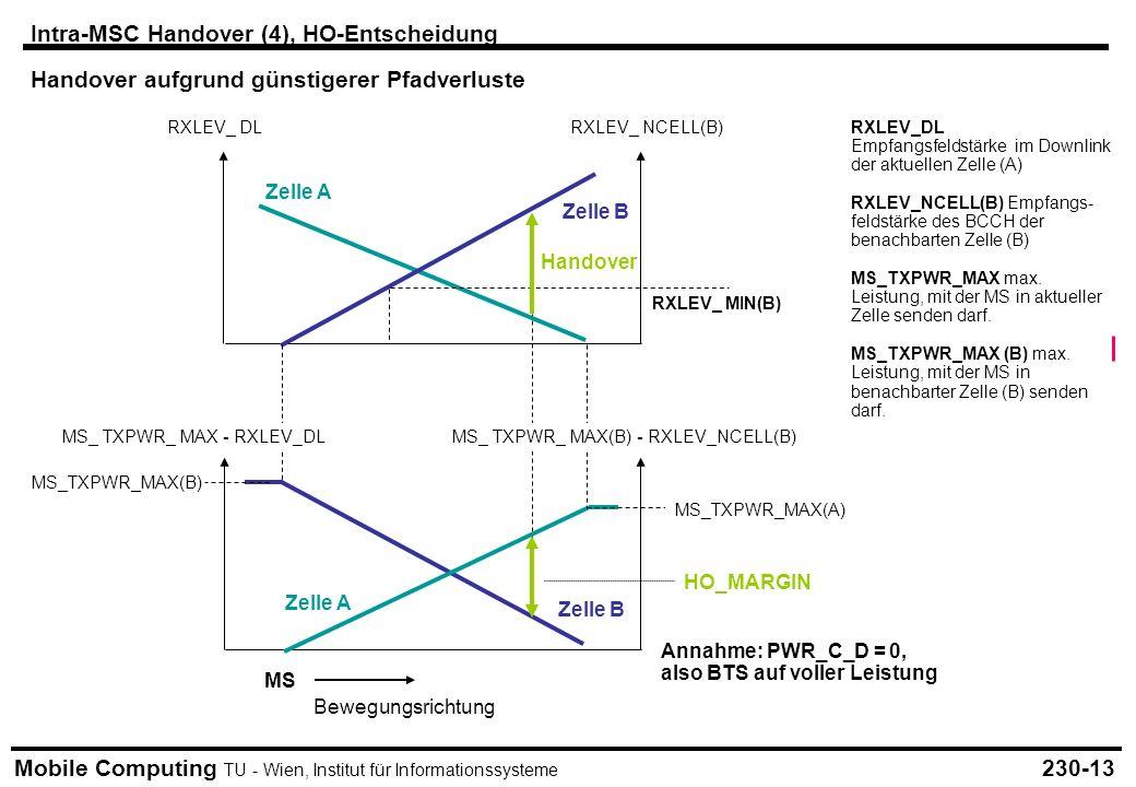 Mobile Computing TU - Wien, Institut für Informationssysteme Intra-MSC Handover (4), HO-Entscheidung Handover aufgrund günstigerer Pfadverluste RXLEV_