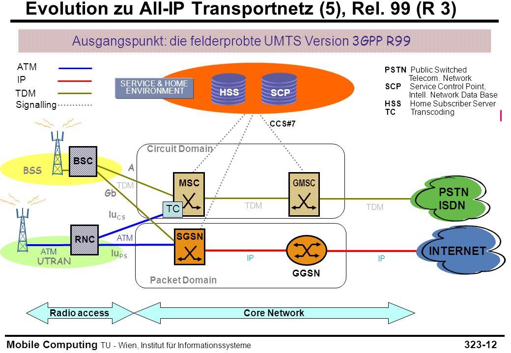 Mobile Computing TU - Wien, Institut für Informationssysteme Evolution zu All-IP Transportnetz (5), Rel. 99 (R 3) 323-12 Packet Domain UTRAN Iu PS Iu