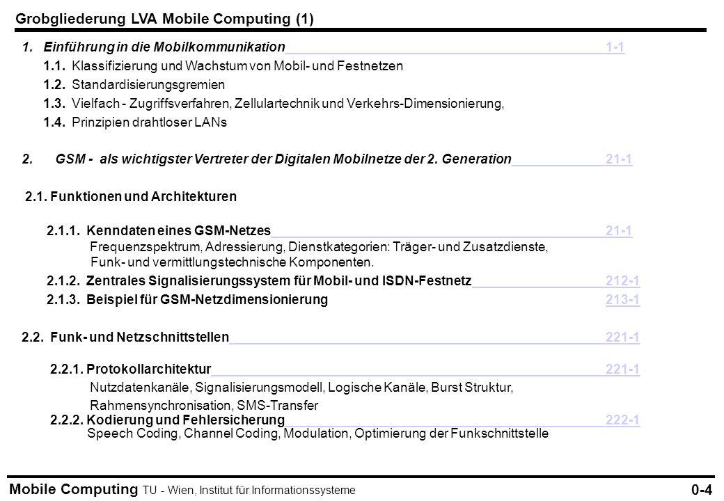 Mobile Computing TU - Wien, Institut für Informationssysteme Grobgliederung LVA Mobile Computing (1) 1. Einführung in die Mobilkommunikation 1-1 1-1 1