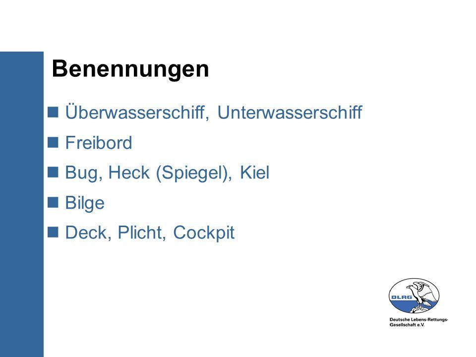 Benennungen Überwasserschiff, Unterwasserschiff Freibord Bug, Heck (Spiegel), Kiel Bilge Deck, Plicht, Cockpit