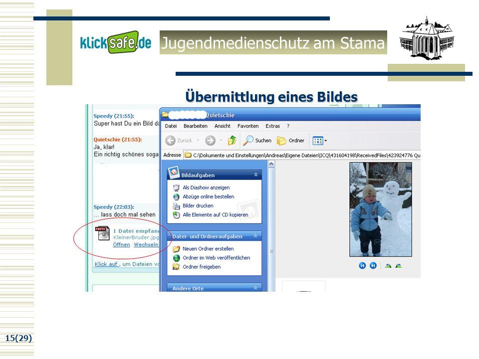 Jugendmedienschutz am Stama 15(29) Übermittlung eines Bildes