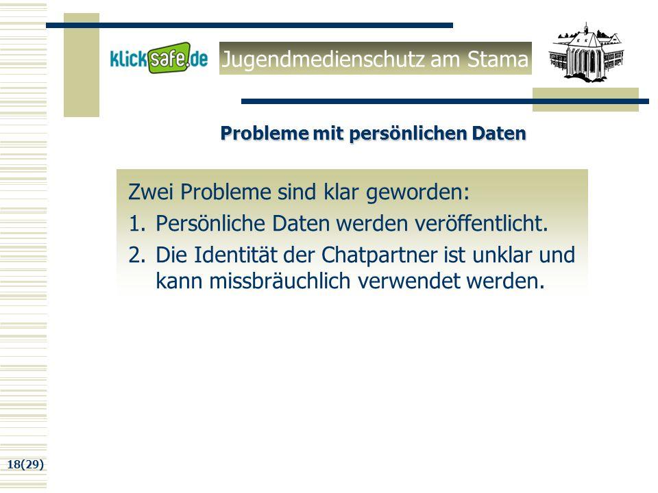 Jugendmedienschutz am Stama 18(29) Probleme mit persönlichen Daten Zwei Probleme sind klar geworden: 1.Persönliche Daten werden veröffentlicht.