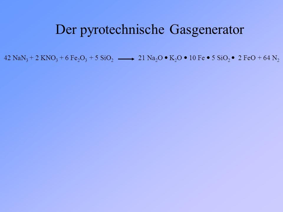Der pyrotechnische Gasgenerator 42 NaN 3 + 2 KNO 3 + 6 Fe 2 O 3 + 5 SiO 2 21 Na 2 O K 2 O 10 Fe 5 SiO 2 2 FeO + 64 N 2