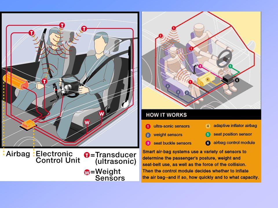 Im Moment des Aufpralls (erster Kontakt des Fahrzeugs mit dem Unfallgegner) befindet sich der Insasse noch in seiner normalen Sitzposition.