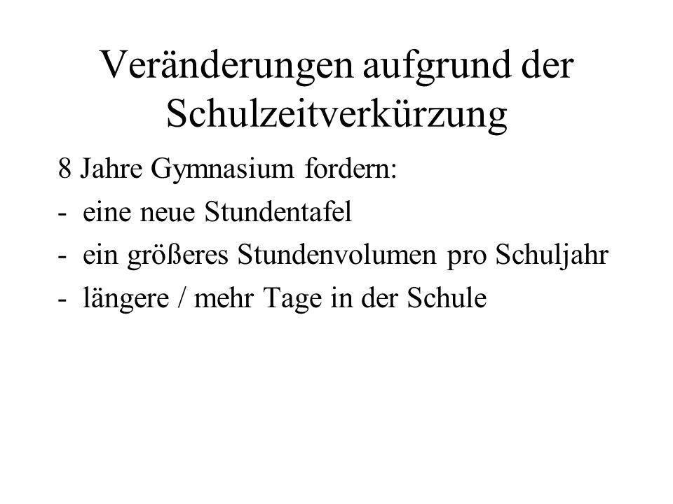 Stundentafel für die Sekundarstufe I Schuljahr 2008/09