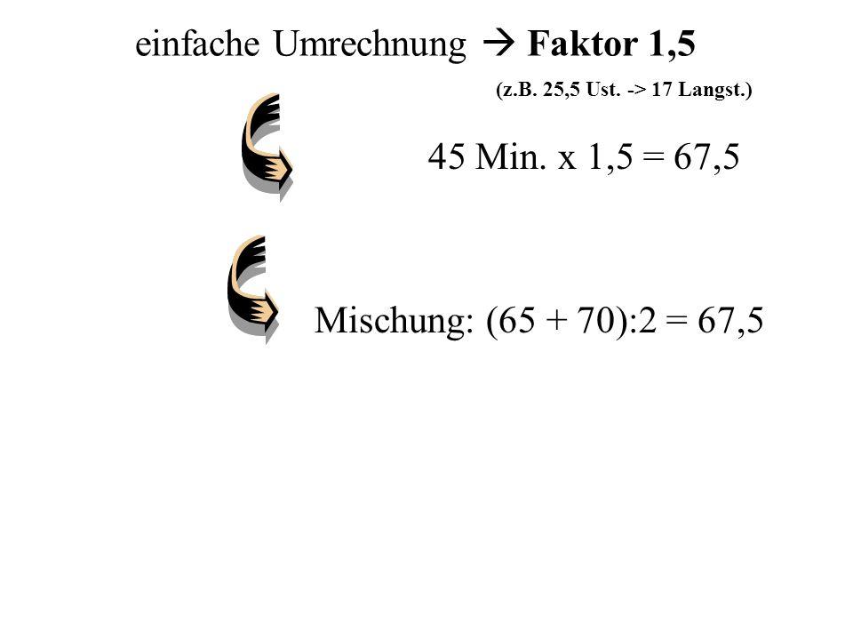 einfache Umrechnung Faktor 1,5 (z.B.25,5 Ust. -> 17 Langst.) 45 Min.