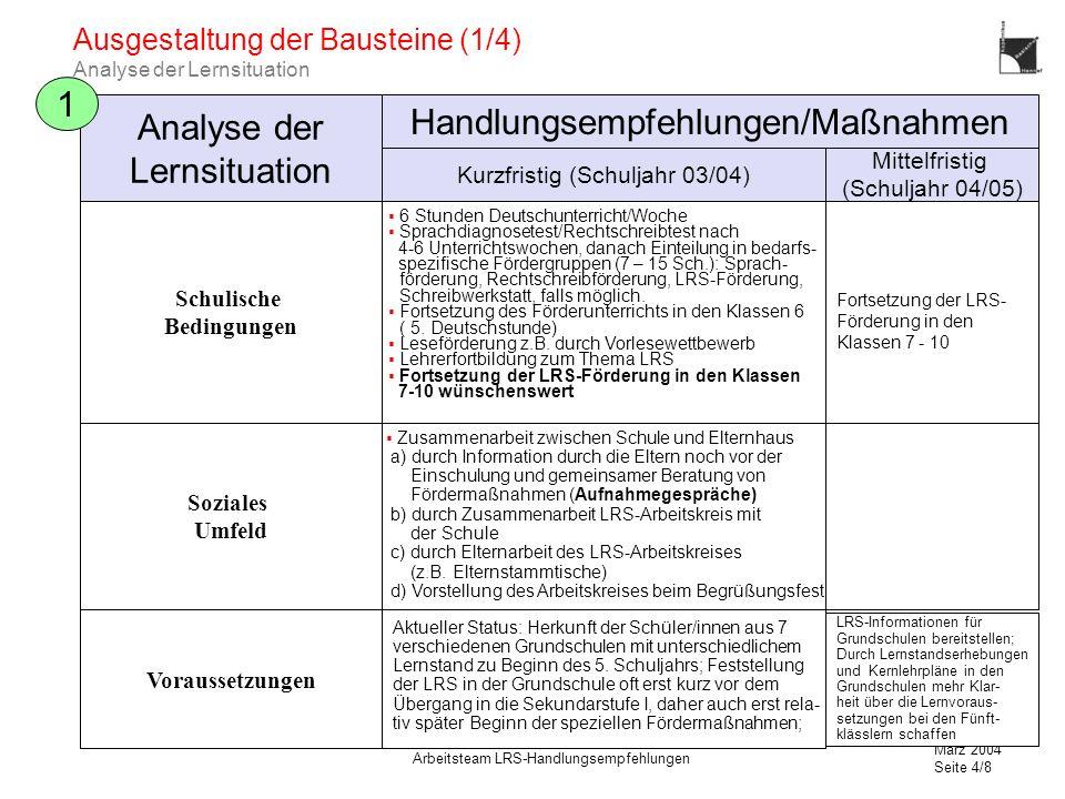 März 2004 Seite 4/8 Arbeitsteam LRS-Handlungsempfehlungen Analyse der Lernsituation Ausgestaltung der Bausteine (1/4) Analyse der Lernsituation 1 Schu
