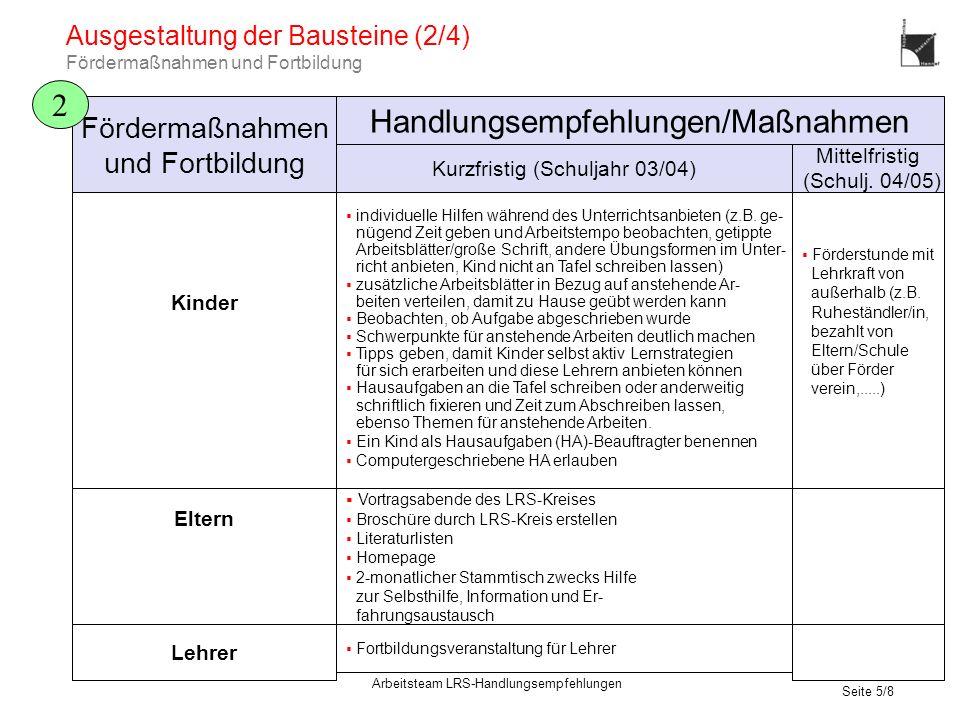 März 2004 Seite 5/8 Arbeitsteam LRS-Handlungsempfehlungen Ausgestaltung der Bausteine (2/4) Fördermaßnahmen und Fortbildung Fördermaßnahmen und Fortbi