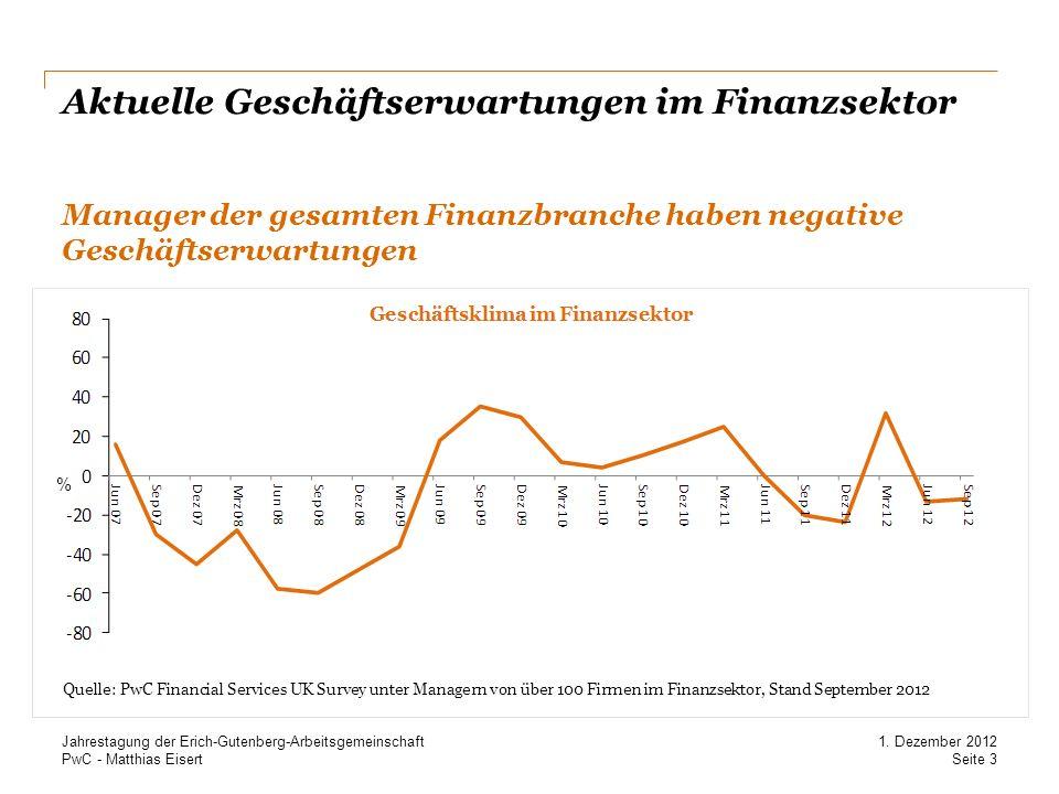 PwC - Matthias Eisert Top 10 Herausforderungen 2012 – aus Sicht der Branche Über 600 Banker, Regulatoren und Beobachter schätzen das Umfeld mit 3,2 von maximal 5,0 Punkten recht bedrohlich ein.
