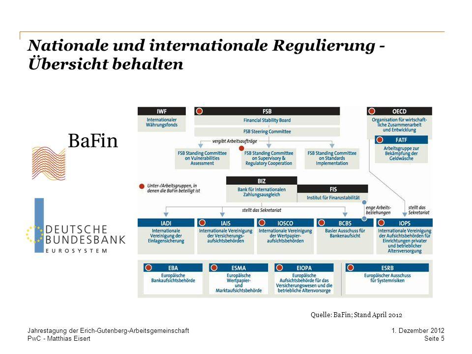 PwC - Matthias Eisert Nationale und internationale Regulierung - Übersicht behalten Quelle: BaFin; Stand April 2012 Seite 5 1. Dezember 2012 Jahrestag