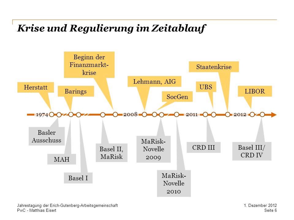 PwC - Matthias Eisert Krise und Regulierung im Zeitablauf 197420082011 MAH Beginn der Finanzmarkt- krise Lehmann, AIG Basel II, MaRisk CRD III Staaten