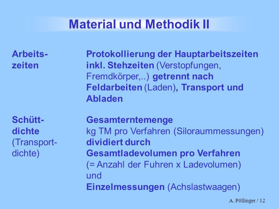 A. Pöllinger / 12 Material und Methodik II Arbeits- zeiten Protokollierung der Hauptarbeitszeiten inkl. Stehzeiten (Verstopfungen, Fremdkörper,..) get
