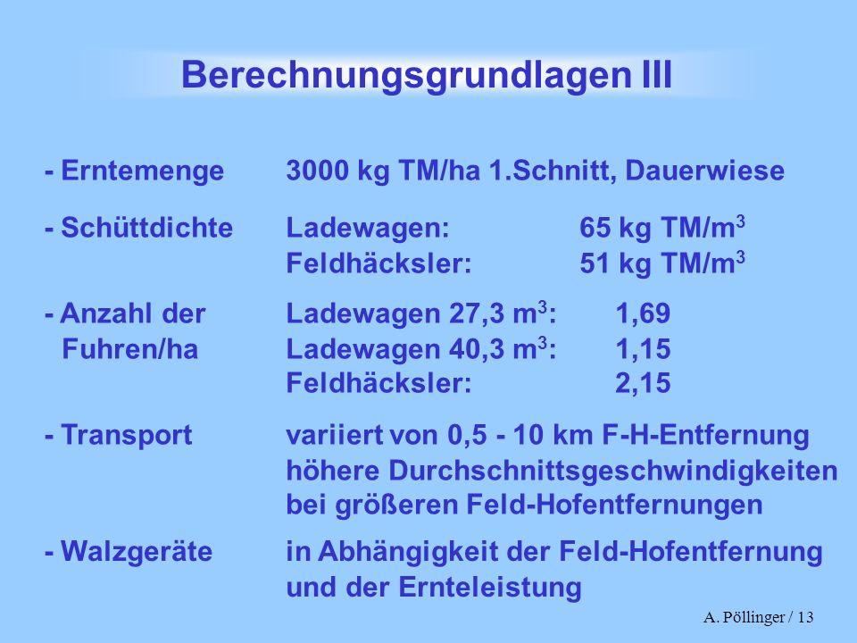 A. Pöllinger / 13 Berechnungsgrundlagen III - Schüttdichte Ladewagen: 65 kg TM/m 3 Feldhäcksler:51 kg TM/m 3 - Erntemenge 3000 kg TM/ha 1.Schnitt, Dau
