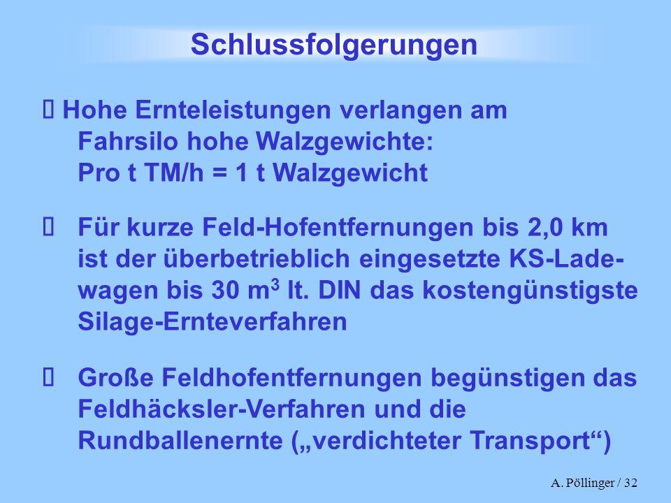 A. Pöllinger / 32 Für kurze Feld-Hofentfernungen bis 2,0 km ist der überbetrieblich eingesetzte KS-Lade- wagen bis 30 m 3 lt. DIN das kostengünstigste