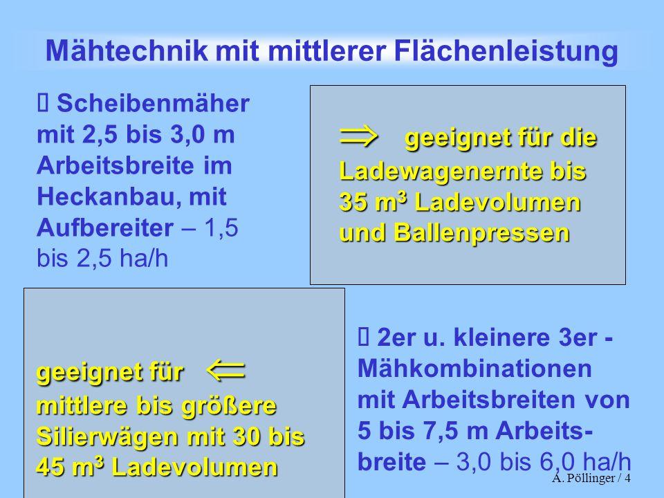 A. Pöllinger / 4 Mähtechnik mit mittlerer Flächenleistung Scheibenmäher mit 2,5 bis 3,0 m Arbeitsbreite im Heckanbau, mit Aufbereiter – 1,5 bis 2,5 ha