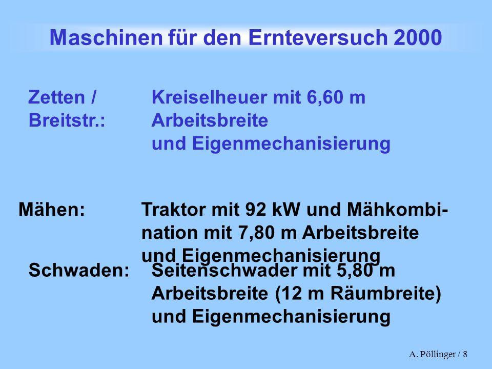 A. Pöllinger / 8 Maschinen für den Ernteversuch 2000 Zetten / Kreiselheuer mit 6,60 m Breitstr.:Arbeitsbreite und Eigenmechanisierung Mähen: Traktor m
