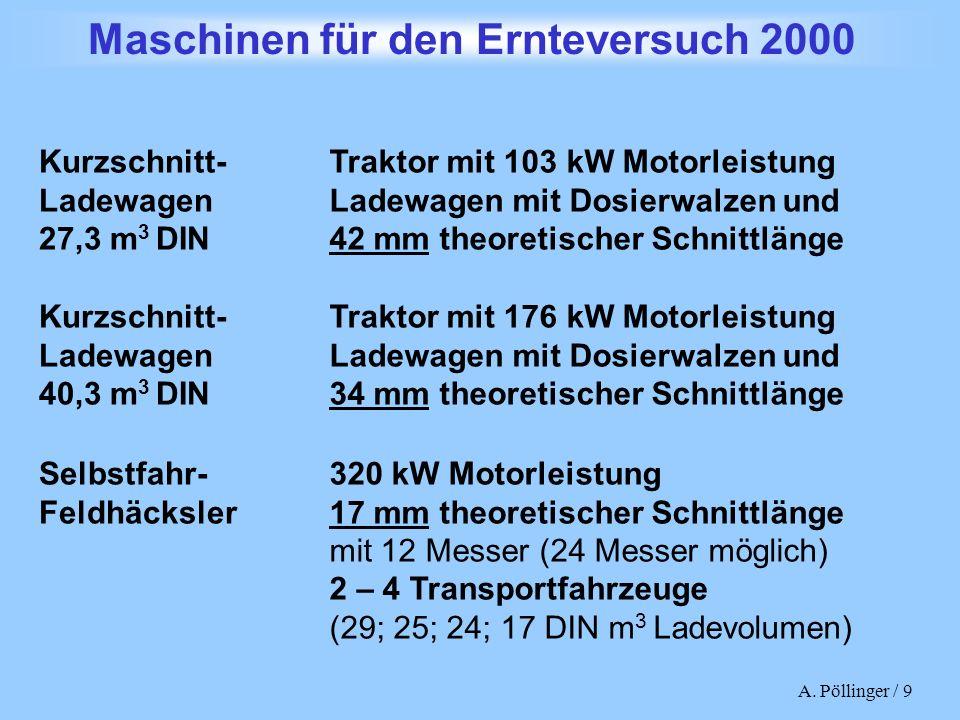 A. Pöllinger / 9 Maschinen für den Ernteversuch 2000 Kurzschnitt- Ladewagen 27,3 m 3 DIN Traktor mit 103 kW Motorleistung Ladewagen mit Dosierwalzen u