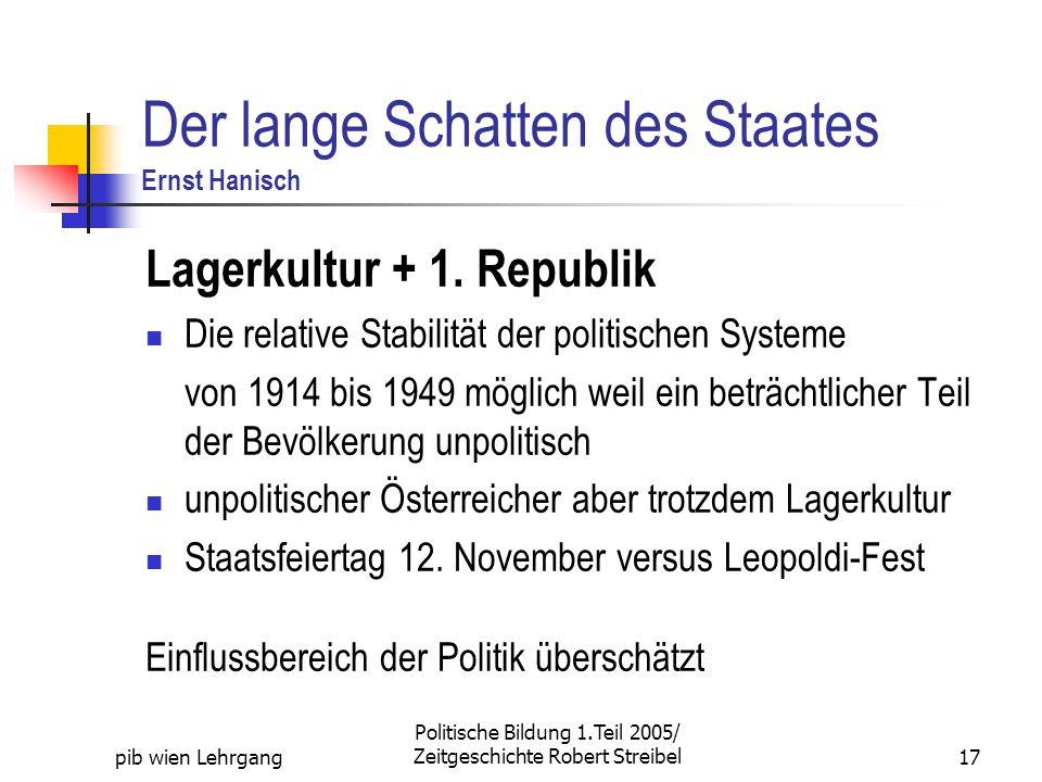 pib wien Lehrgang Politische Bildung 1.Teil 2005/ Zeitgeschichte Robert Streibel17 Der lange Schatten des Staates Ernst Hanisch Lagerkultur + 1.