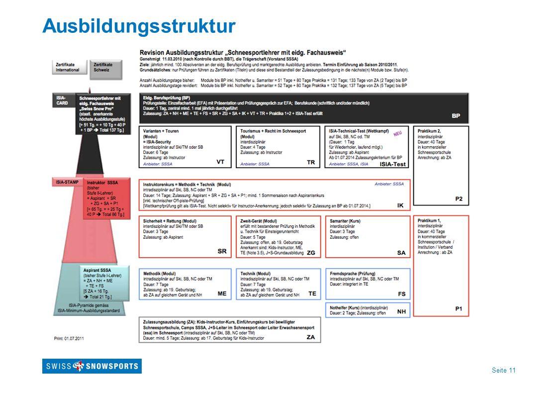 Seite 11 Ausbildungsstruktur