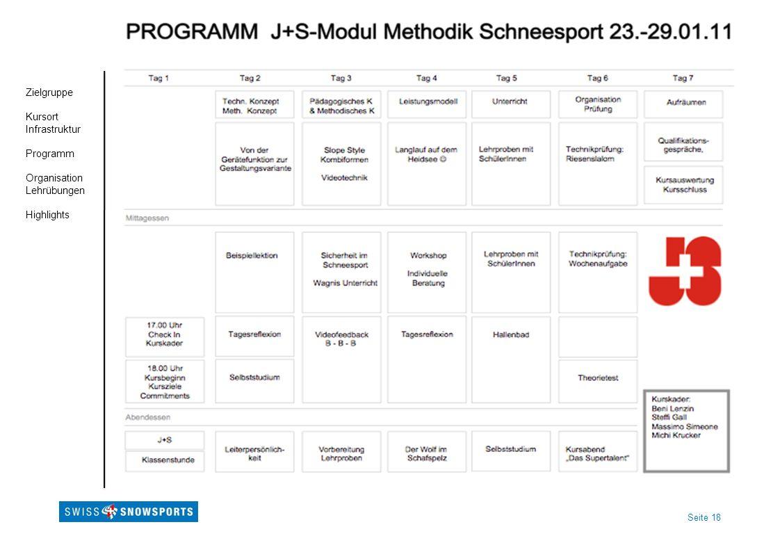 Seite 18 Zielgruppe Kursort Infrastruktur Programm Organisation Lehrübungen Highlights