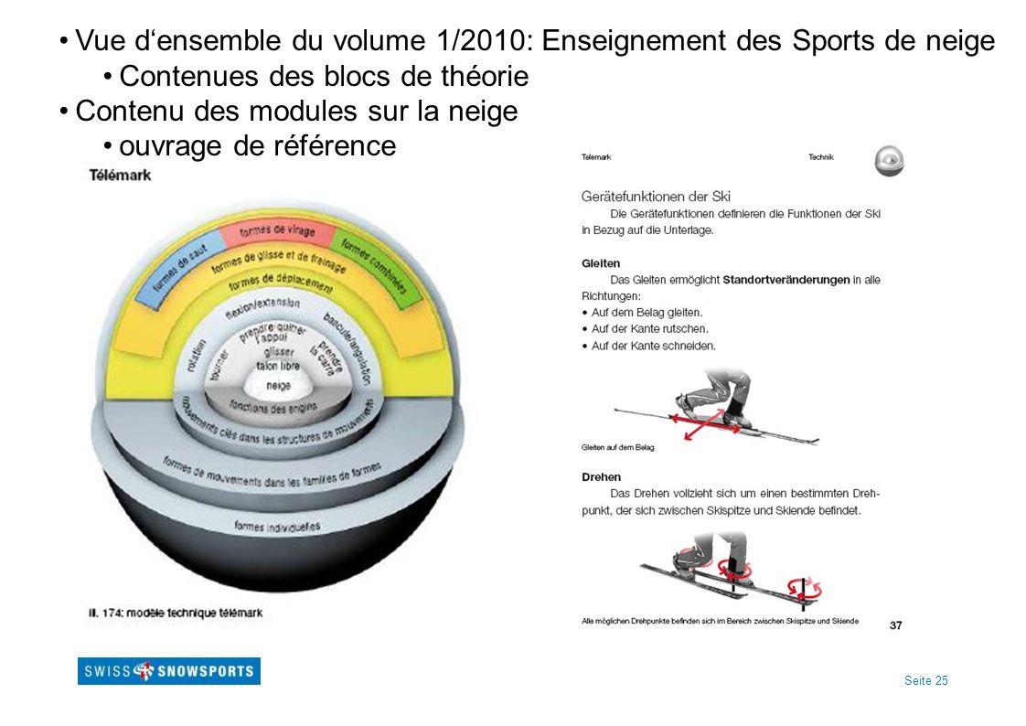 Seite 25 Vue densemble du volume 1/2010: Enseignement des Sports de neige Contenues des blocs de théorie Contenu des modules sur la neige ouvrage de référence