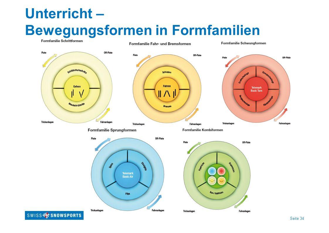 Seite 34 Unterricht – Bewegungsformen in Formfamilien