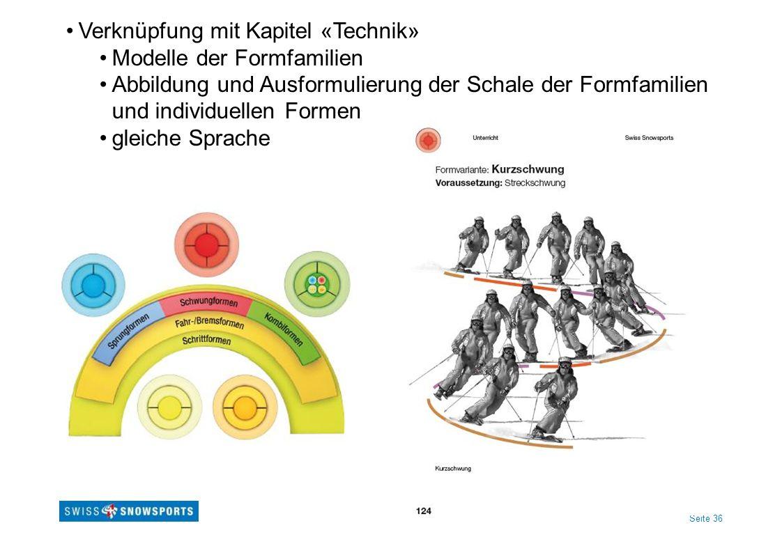Seite 36 Verknüpfung mit Kapitel «Technik» Modelle der Formfamilien Abbildung und Ausformulierung der Schale der Formfamilien und individuellen Formen gleiche Sprache