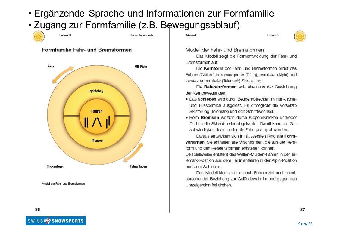 Seite 38 Ergänzende Sprache und Informationen zur Formfamilie Zugang zur Formfamilie (z.B. Bewegungsablauf)
