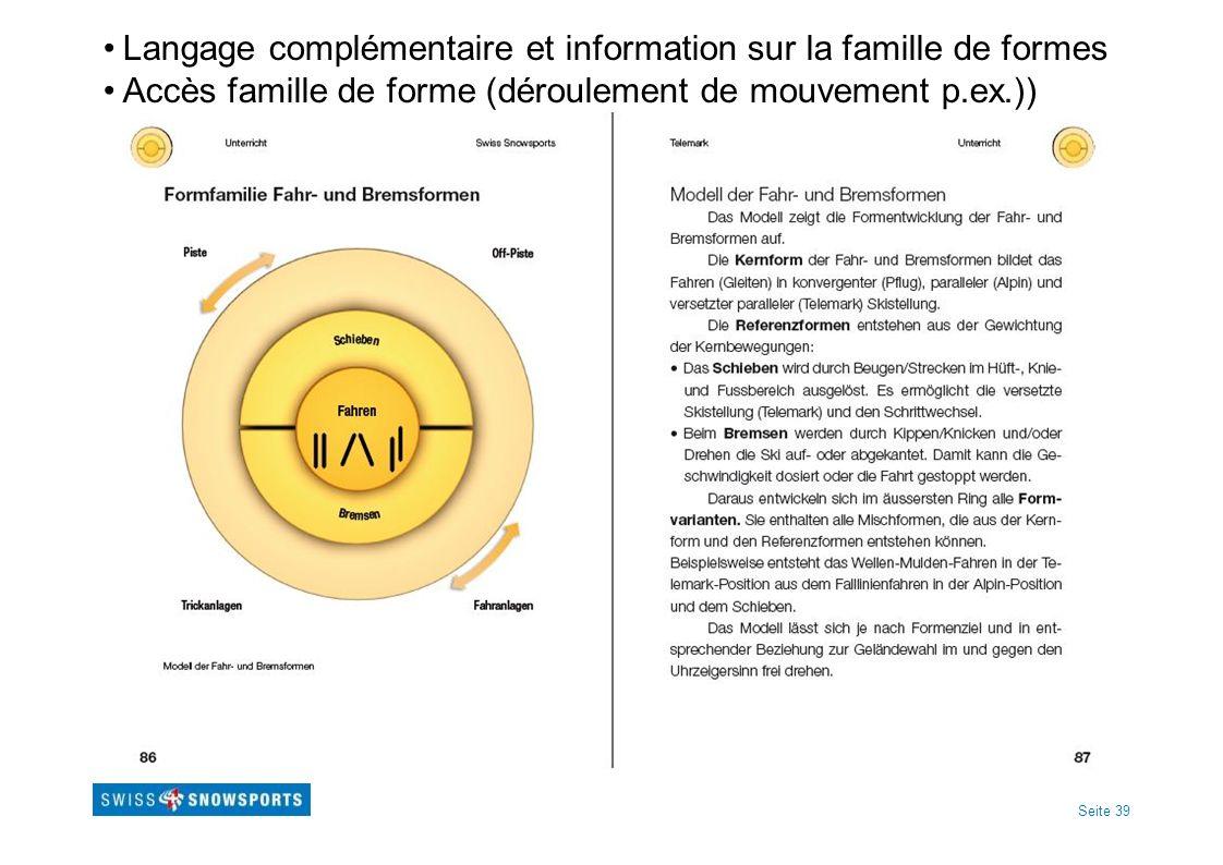 Seite 39 Langage complémentaire et information sur la famille de formes Accès famille de forme (déroulement de mouvement p.ex.))