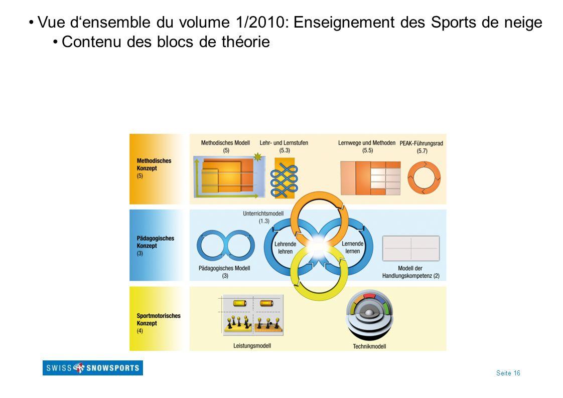 Seite 16 Vue densemble du volume 1/2010: Enseignement des Sports de neige Contenu des blocs de théorie