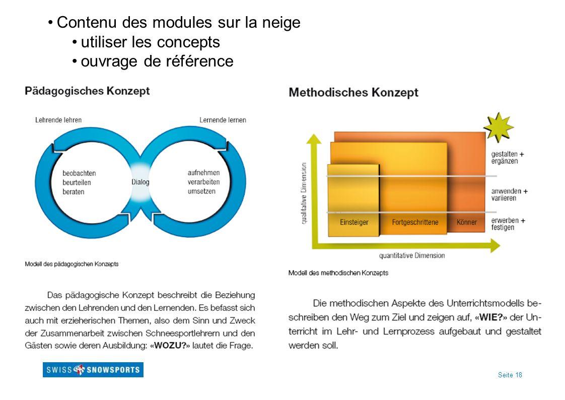 Seite 18 Contenu des modules sur la neige utiliser les concepts ouvrage de référence