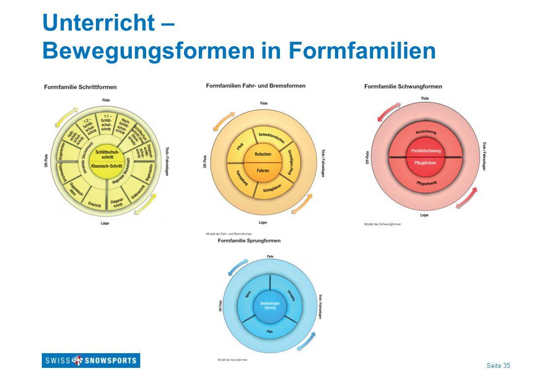 Seite 35 Unterricht – Bewegungsformen in Formfamilien