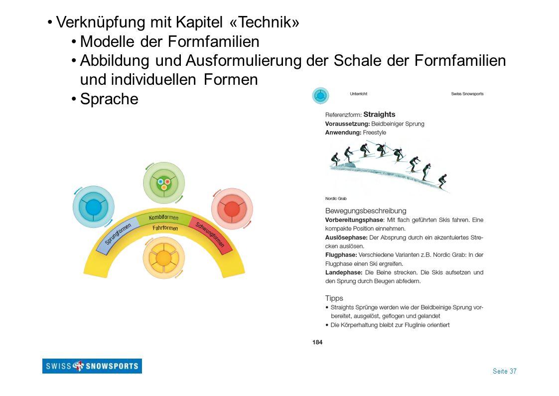 Seite 37 Verknüpfung mit Kapitel «Technik» Modelle der Formfamilien Abbildung und Ausformulierung der Schale der Formfamilien und individuellen Formen Sprache