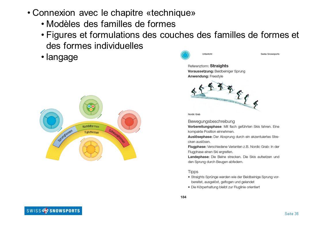 Seite 38 Connexion avec le chapitre «technique» Modèles des familles de formes Figures et formulations des couches des familles de formes et des formes individuelles langage