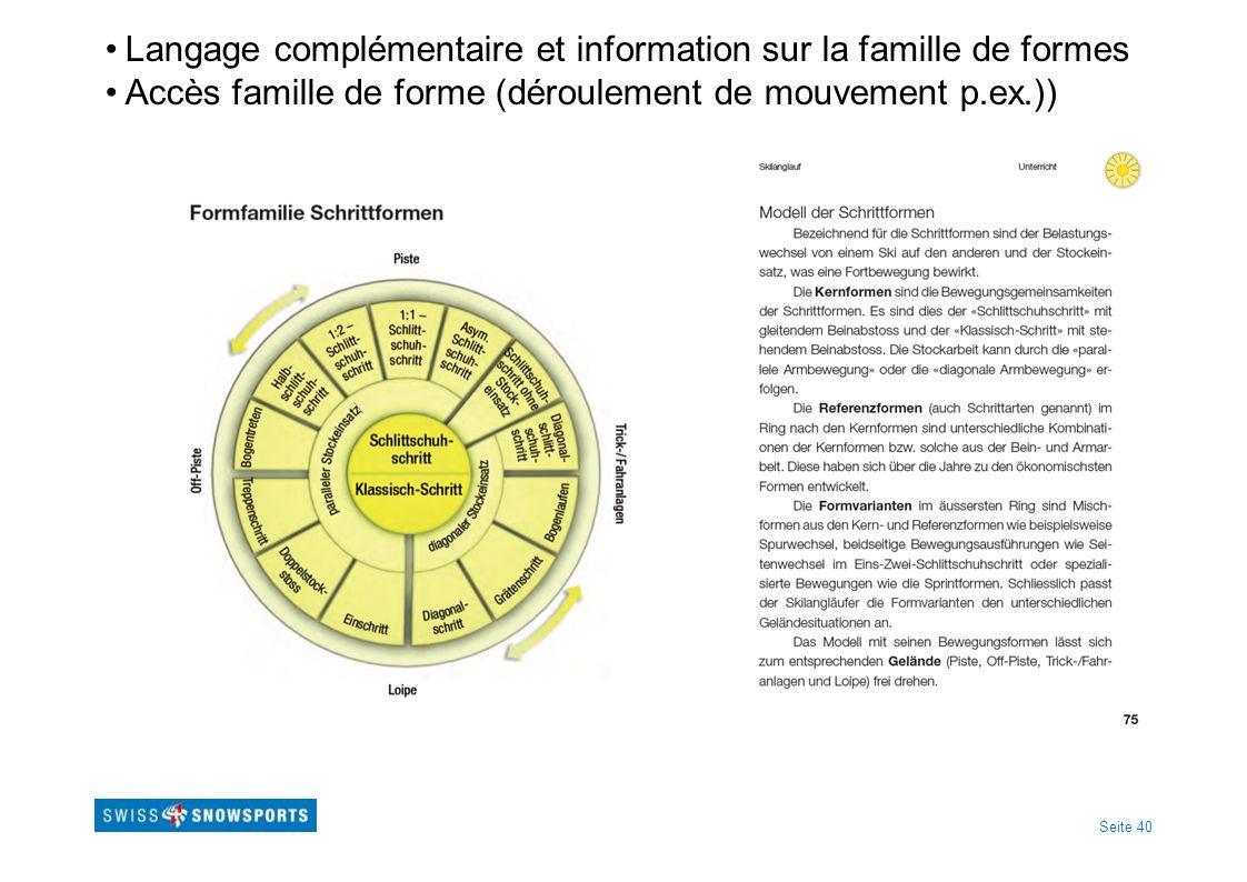 Seite 40 Langage complémentaire et information sur la famille de formes Accès famille de forme (déroulement de mouvement p.ex.))